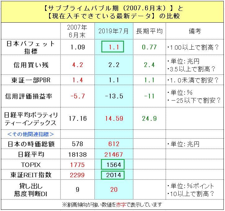 f:id:yukimatu-tousi:20190719231113p:plain