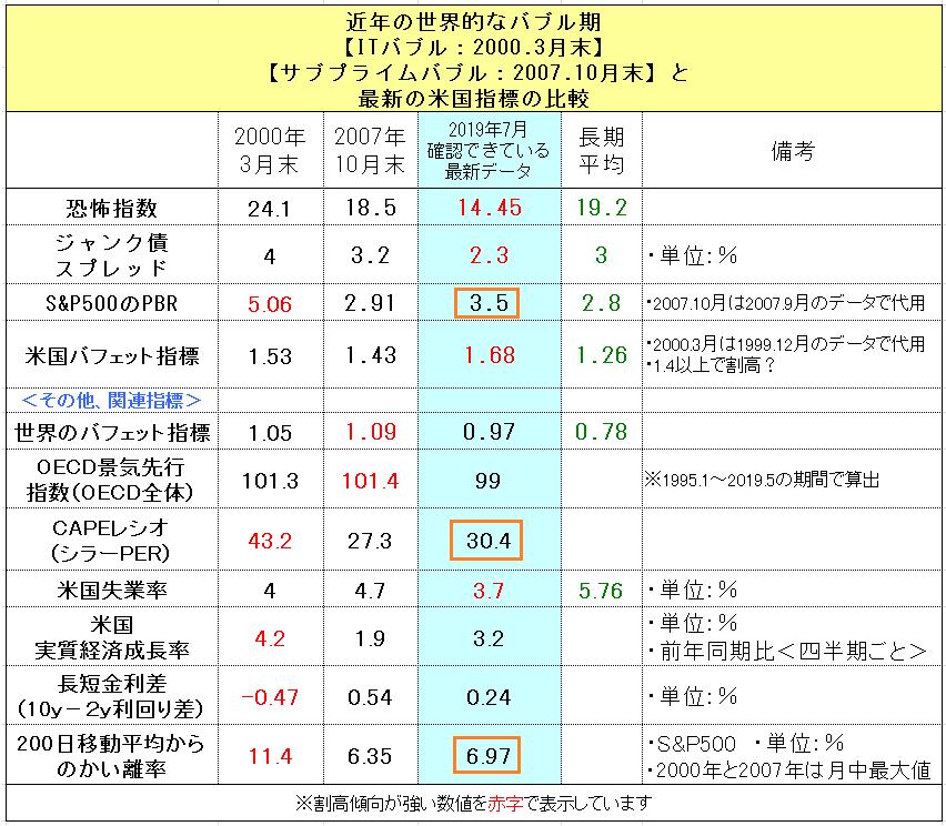f:id:yukimatu-tousi:20190720142738p:plain