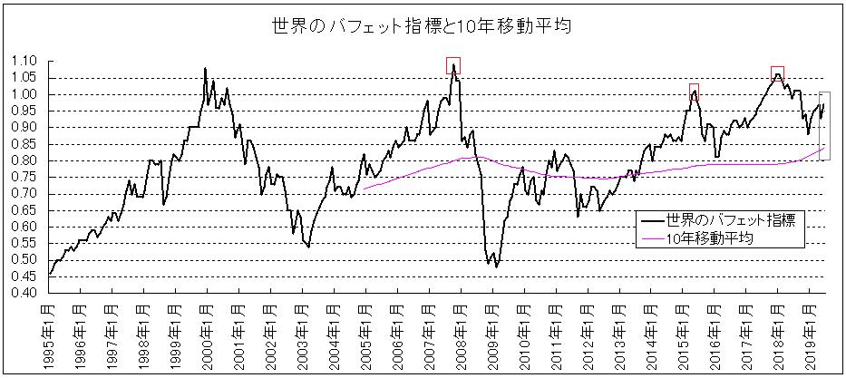 f:id:yukimatu-tousi:20190721225835p:plain