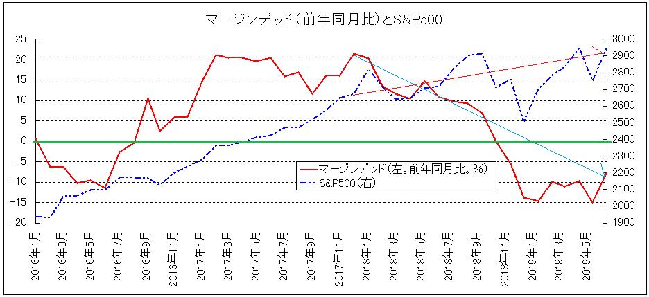 f:id:yukimatu-tousi:20190722161706p:plain