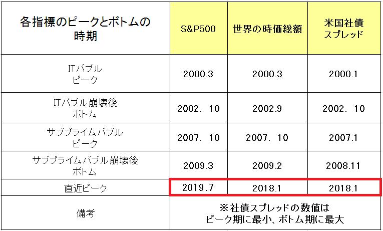 f:id:yukimatu-tousi:20190724120519p:plain