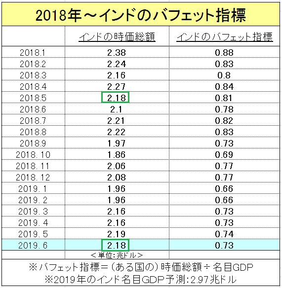 f:id:yukimatu-tousi:20190724164810p:plain