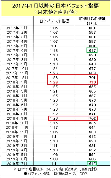 f:id:yukimatu-tousi:20190726215328p:plain