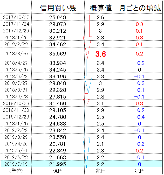 f:id:yukimatu-tousi:20190726215531p:plain