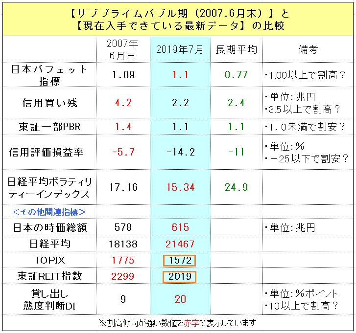 f:id:yukimatu-tousi:20190726220204p:plain