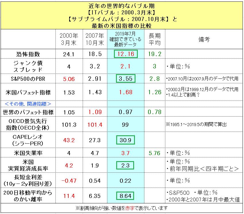 f:id:yukimatu-tousi:20190727171415p:plain
