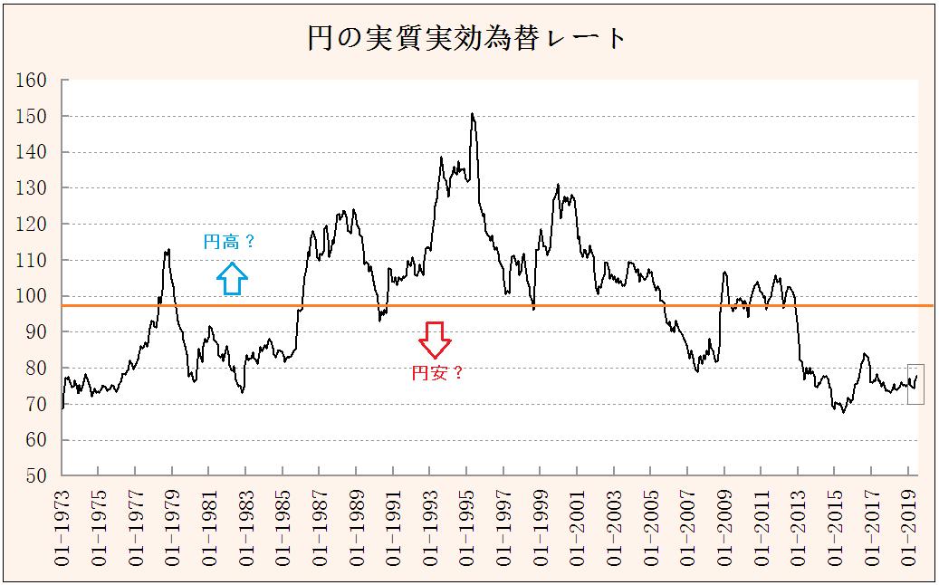 f:id:yukimatu-tousi:20190728223650p:plain