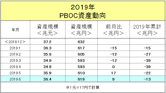 f:id:yukimatu-tousi:20190729173439p:plain