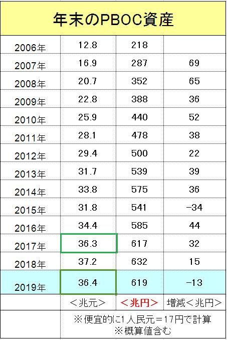 f:id:yukimatu-tousi:20190729173713p:plain