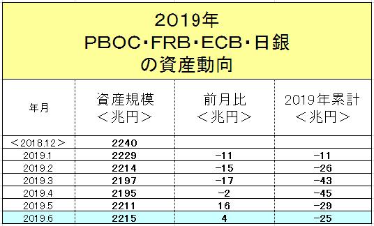 f:id:yukimatu-tousi:20190729215144p:plain
