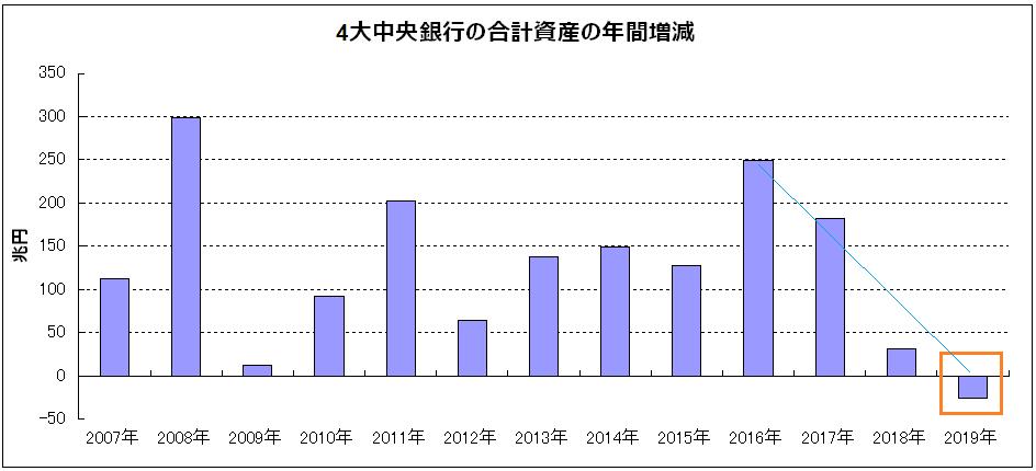 f:id:yukimatu-tousi:20190729215552p:plain