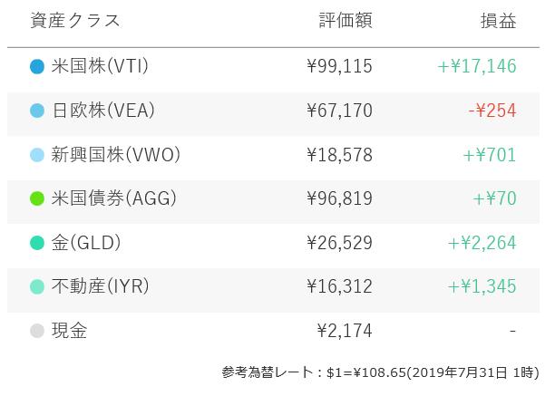 f:id:yukimatu-tousi:20190801173210p:plain