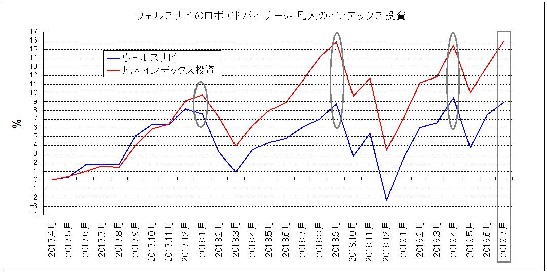 f:id:yukimatu-tousi:20190801202833p:plain