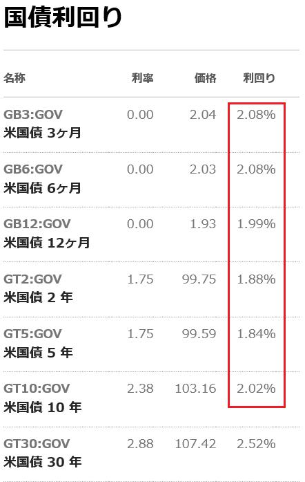 f:id:yukimatu-tousi:20190801214447p:plain