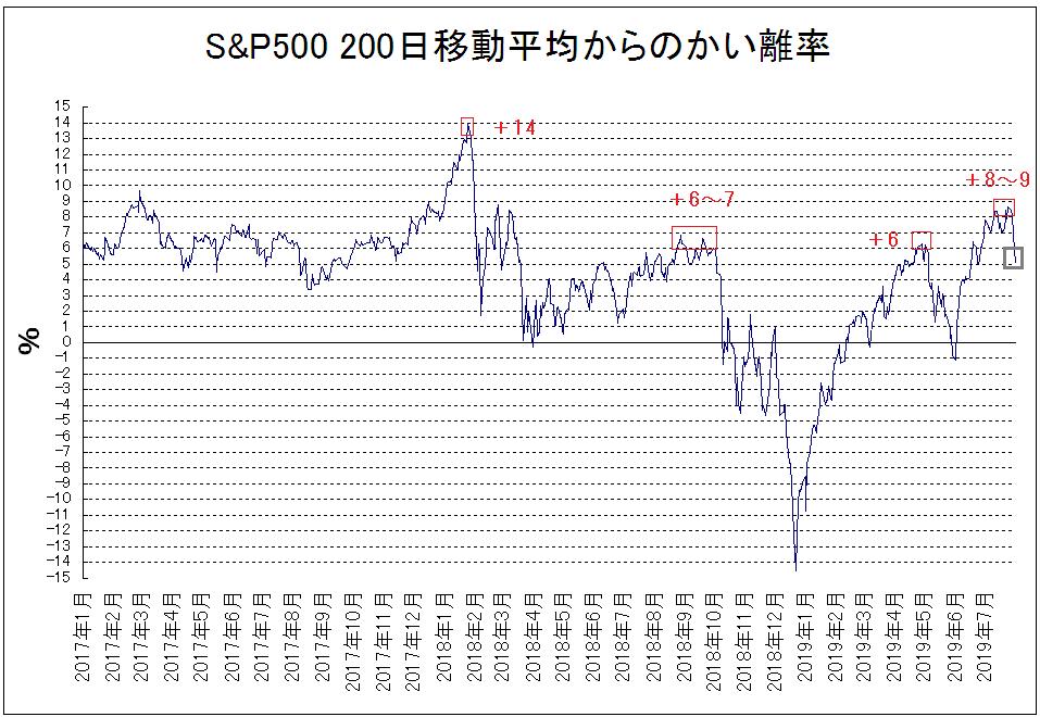 f:id:yukimatu-tousi:20190804223944p:plain