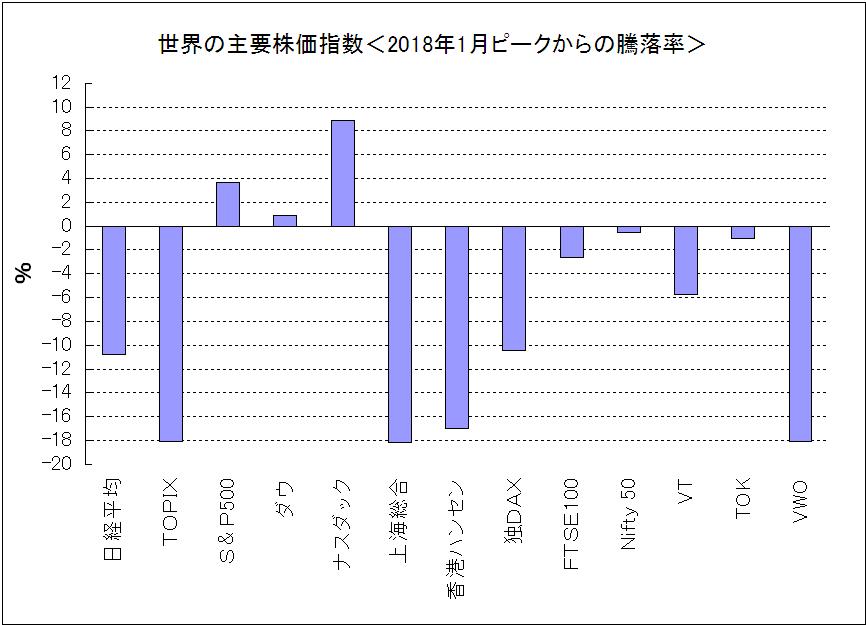 f:id:yukimatu-tousi:20190808170502p:plain