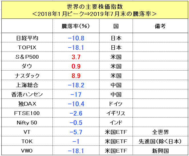 f:id:yukimatu-tousi:20190808170559p:plain