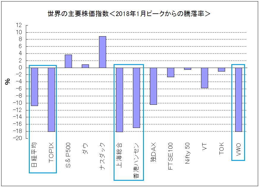 f:id:yukimatu-tousi:20190808170745p:plain