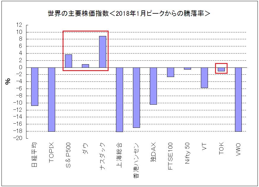 f:id:yukimatu-tousi:20190808170957p:plain