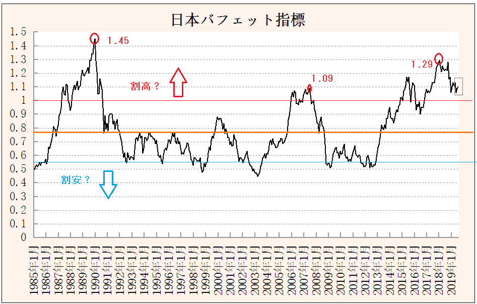 f:id:yukimatu-tousi:20190809171438p:plain
