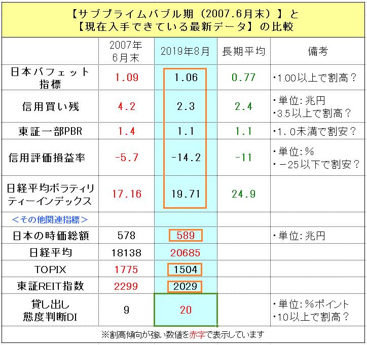 f:id:yukimatu-tousi:20190809222729p:plain