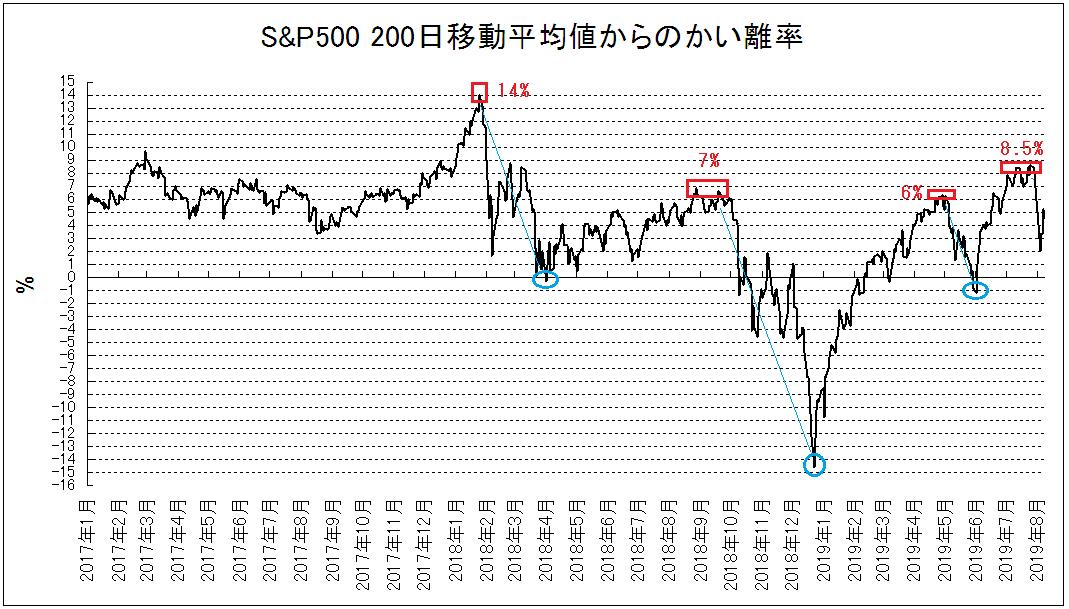 f:id:yukimatu-tousi:20190811101013p:plain