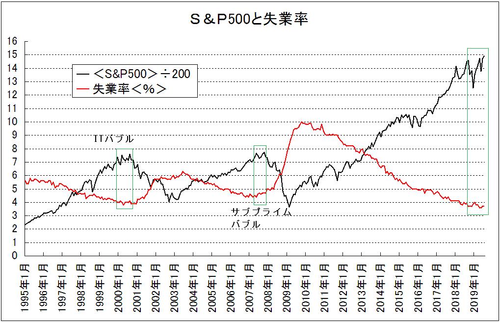 f:id:yukimatu-tousi:20190811105134p:plain