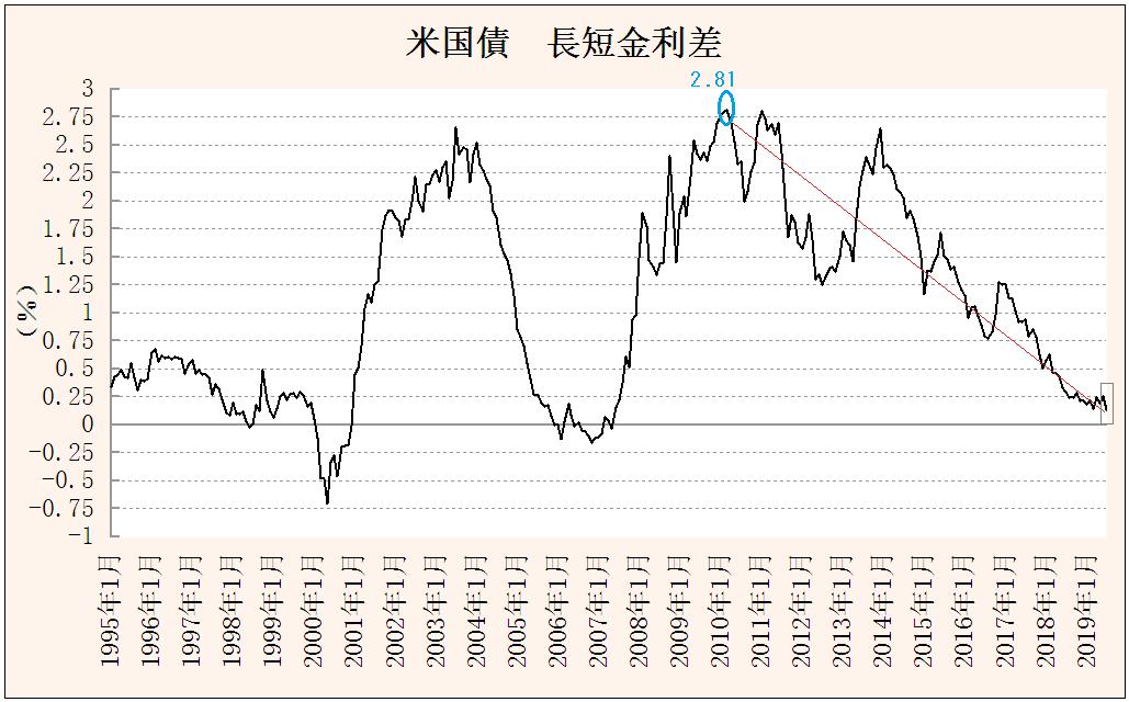 f:id:yukimatu-tousi:20190815112724p:plain