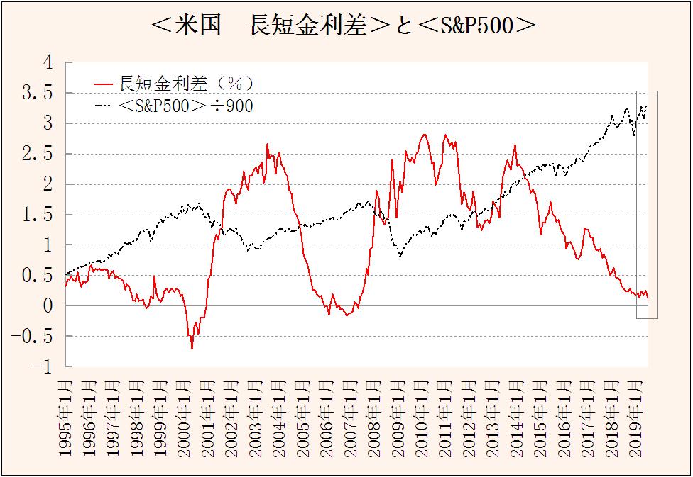 f:id:yukimatu-tousi:20190815113324p:plain