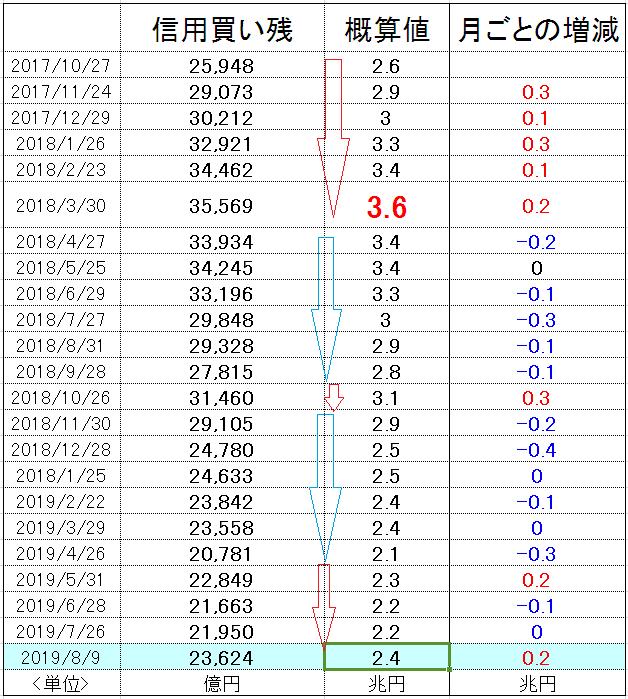f:id:yukimatu-tousi:20190816180757p:plain