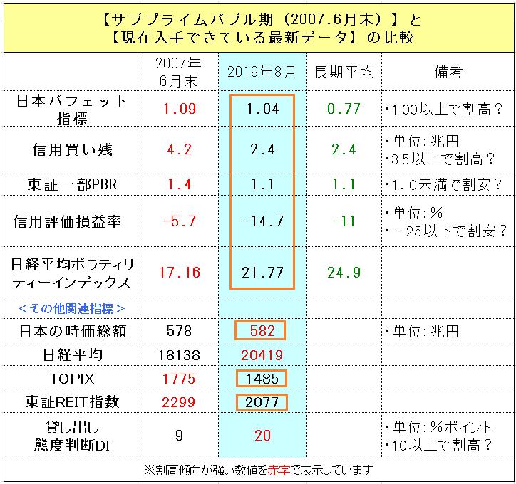 f:id:yukimatu-tousi:20190817011738p:plain