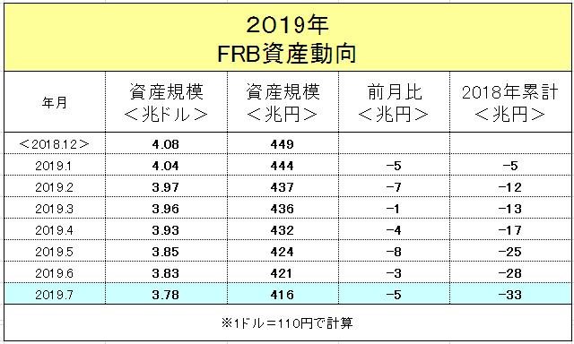 f:id:yukimatu-tousi:20190818164331p:plain