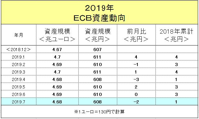 f:id:yukimatu-tousi:20190818164430p:plain