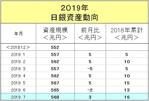 f:id:yukimatu-tousi:20190818164459p:plain