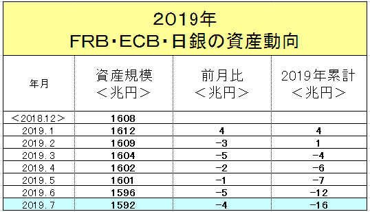 f:id:yukimatu-tousi:20190818164853p:plain