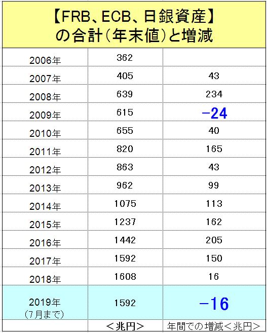 f:id:yukimatu-tousi:20190818165105p:plain