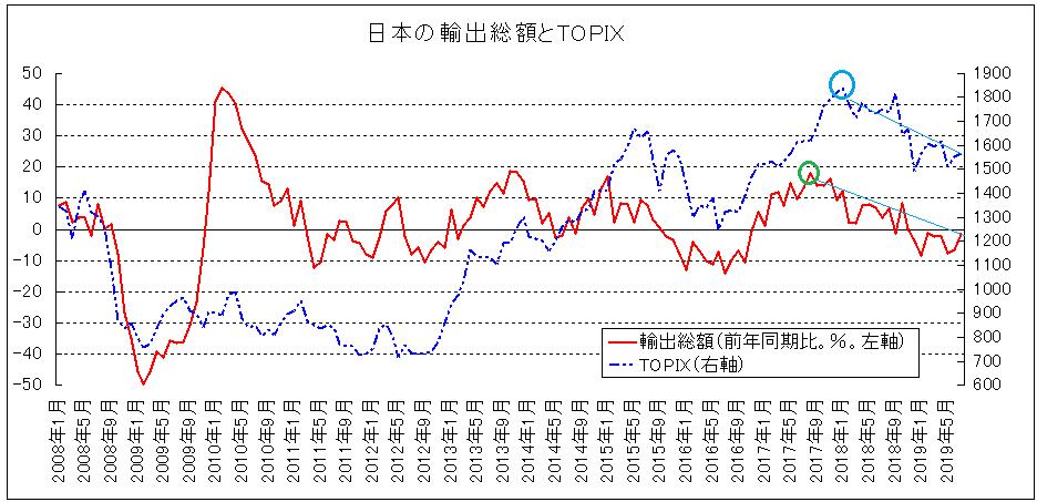 f:id:yukimatu-tousi:20190819145728p:plain