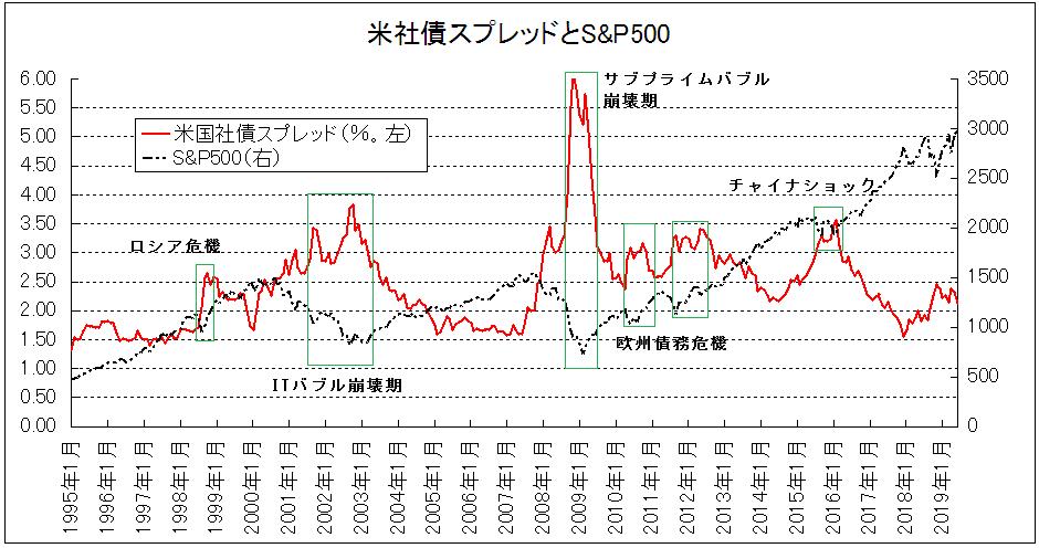 f:id:yukimatu-tousi:20190820215847p:plain