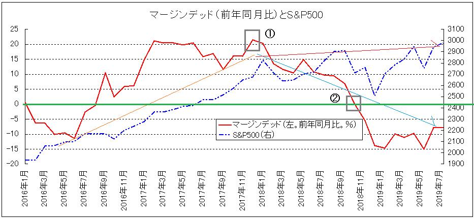 f:id:yukimatu-tousi:20190823010041p:plain