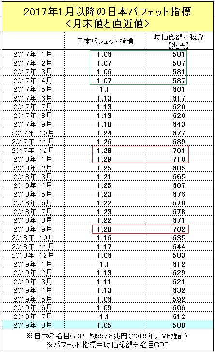 f:id:yukimatu-tousi:20190823215227p:plain