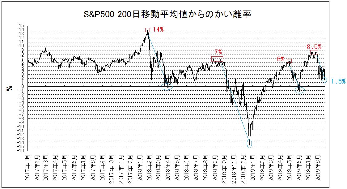 f:id:yukimatu-tousi:20190825163441p:plain