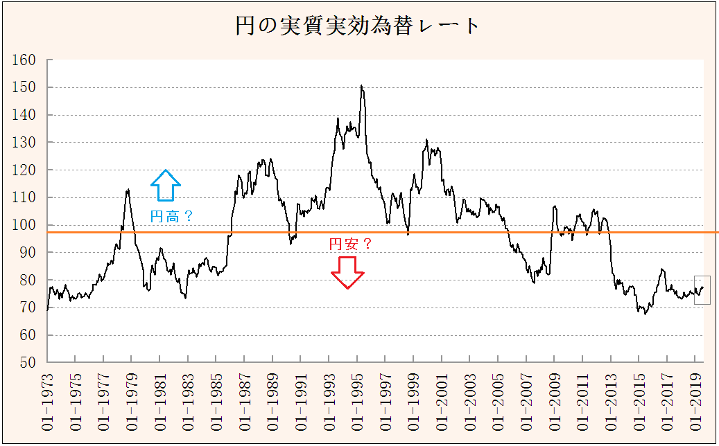 f:id:yukimatu-tousi:20190827163439p:plain