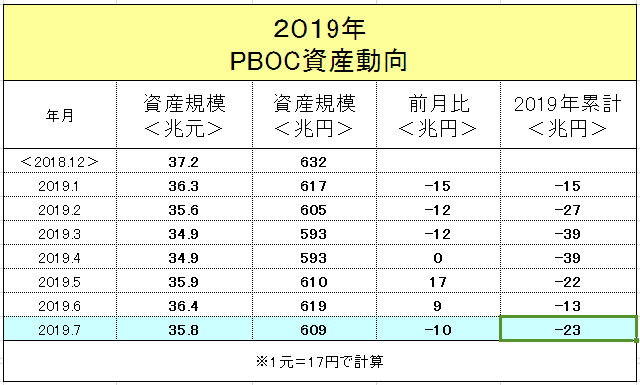 f:id:yukimatu-tousi:20190828164648p:plain