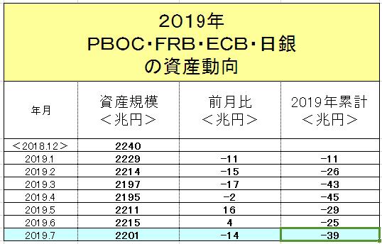 f:id:yukimatu-tousi:20190828165143p:plain