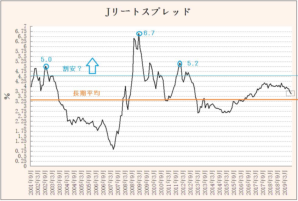 f:id:yukimatu-tousi:20190901173607p:plain