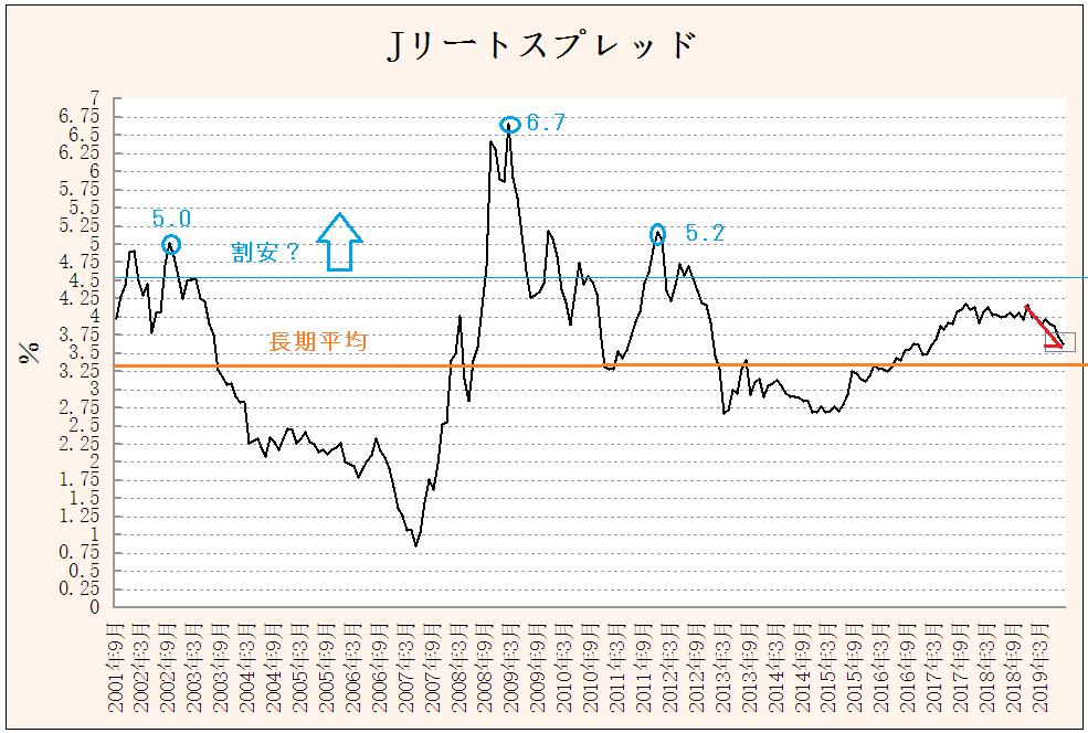 f:id:yukimatu-tousi:20190901201903p:plain