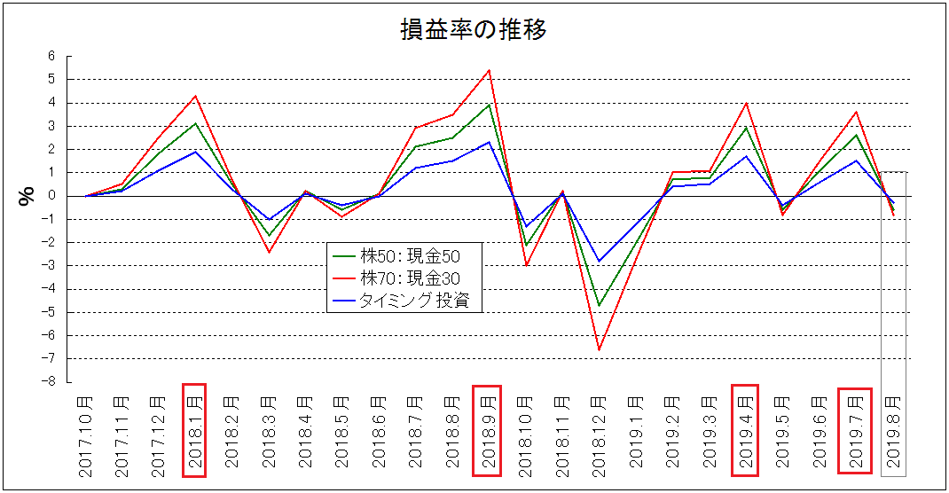 f:id:yukimatu-tousi:20190902215754p:plain