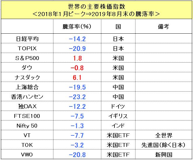 f:id:yukimatu-tousi:20190903202326p:plain