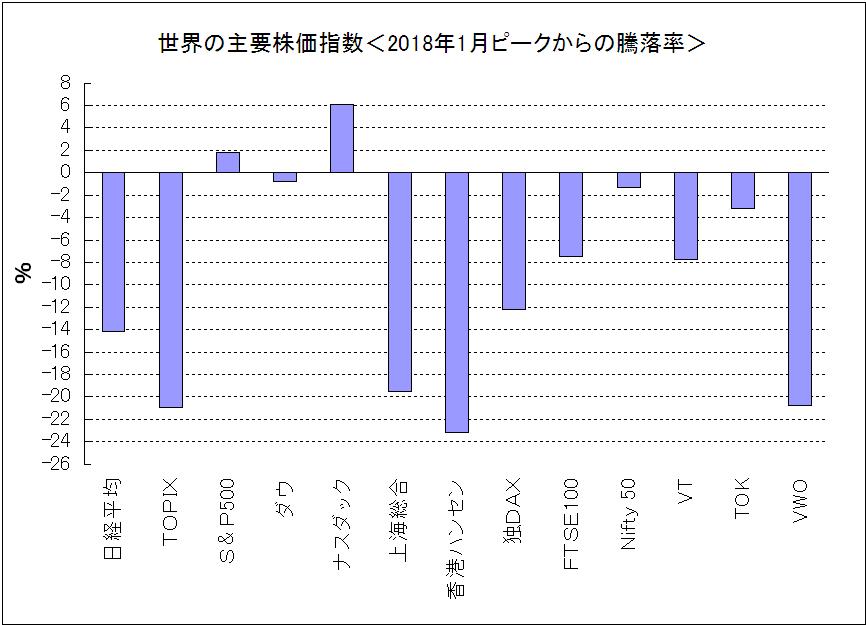 f:id:yukimatu-tousi:20190903202340p:plain