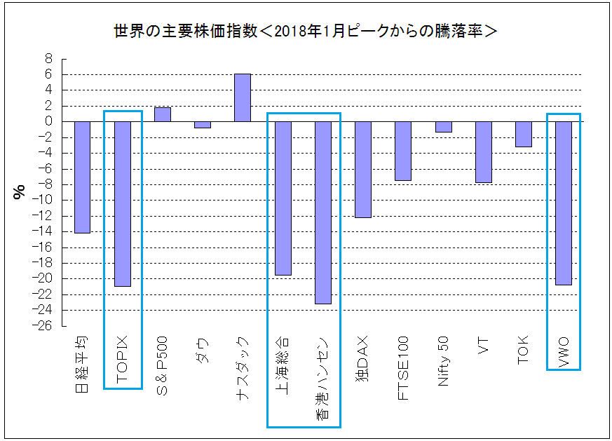 f:id:yukimatu-tousi:20190903202512p:plain